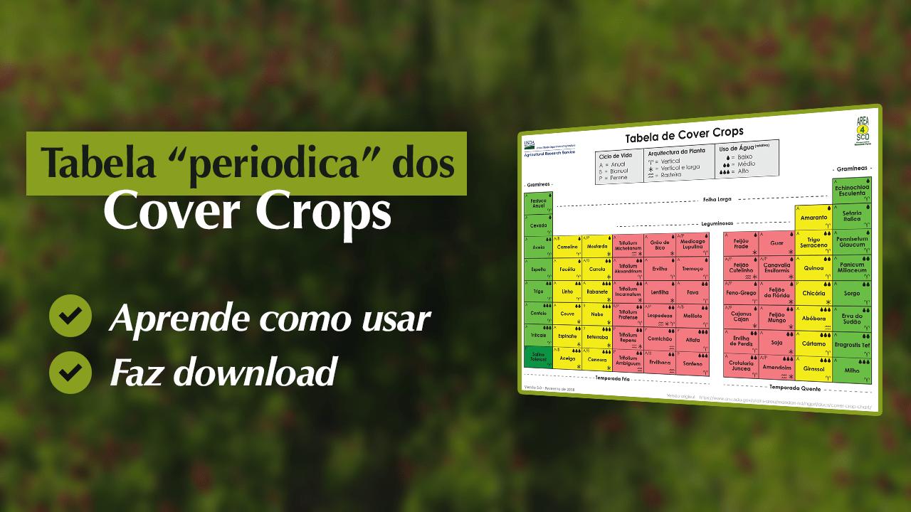 Tabela Periodica dos cover crops - aula grátis